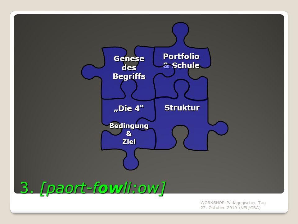 """3. [paort-fowli:ow] Portfolio & Schule Genese des Begriffs """"Die 4"""
